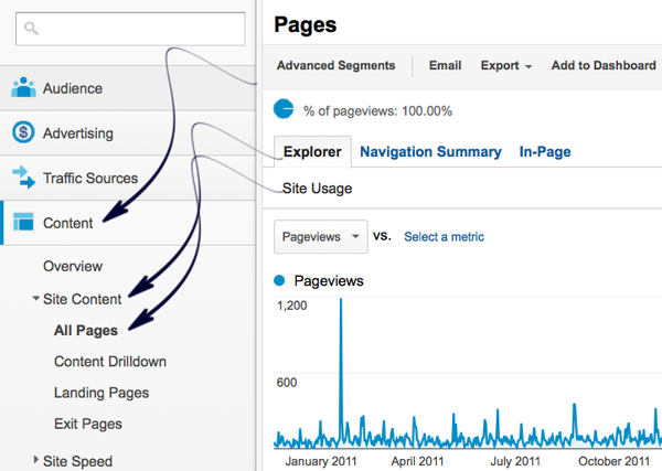 How to run in-page click thru report-google analytics