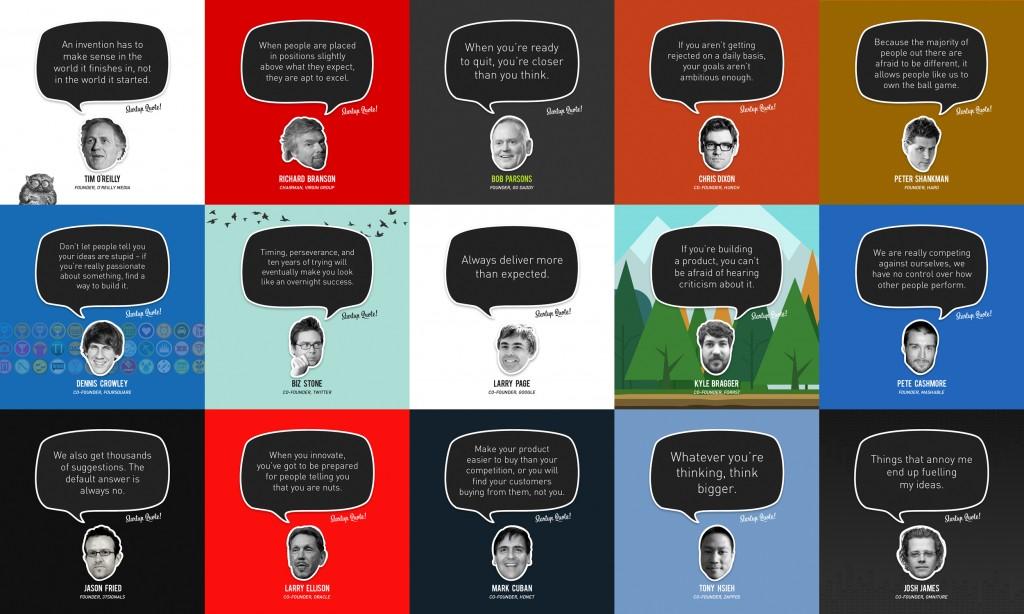 Famous Business Quotes desktop Background/wallpaper
