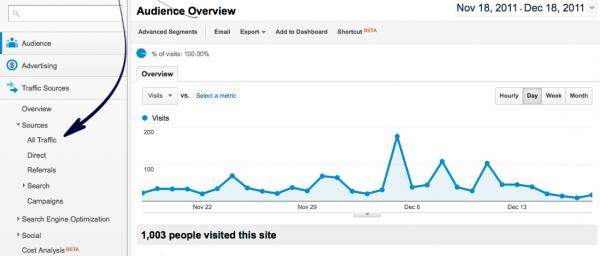 click-all-traffic-Google-Analytics