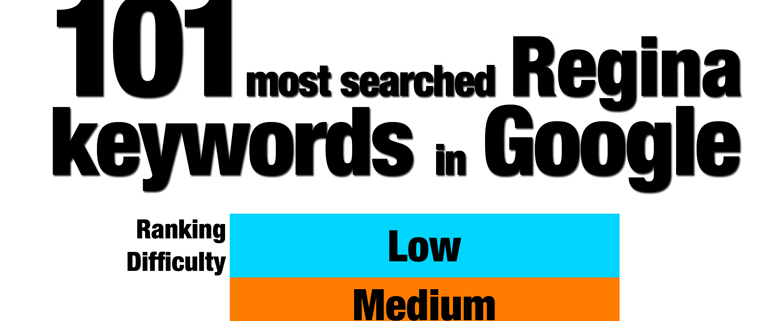 The 101 Most Searched Regina Keywords in Google [Infographic]