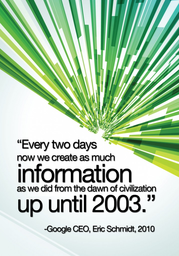 Every two days we create as much information... quotes-eric-schmidt-information