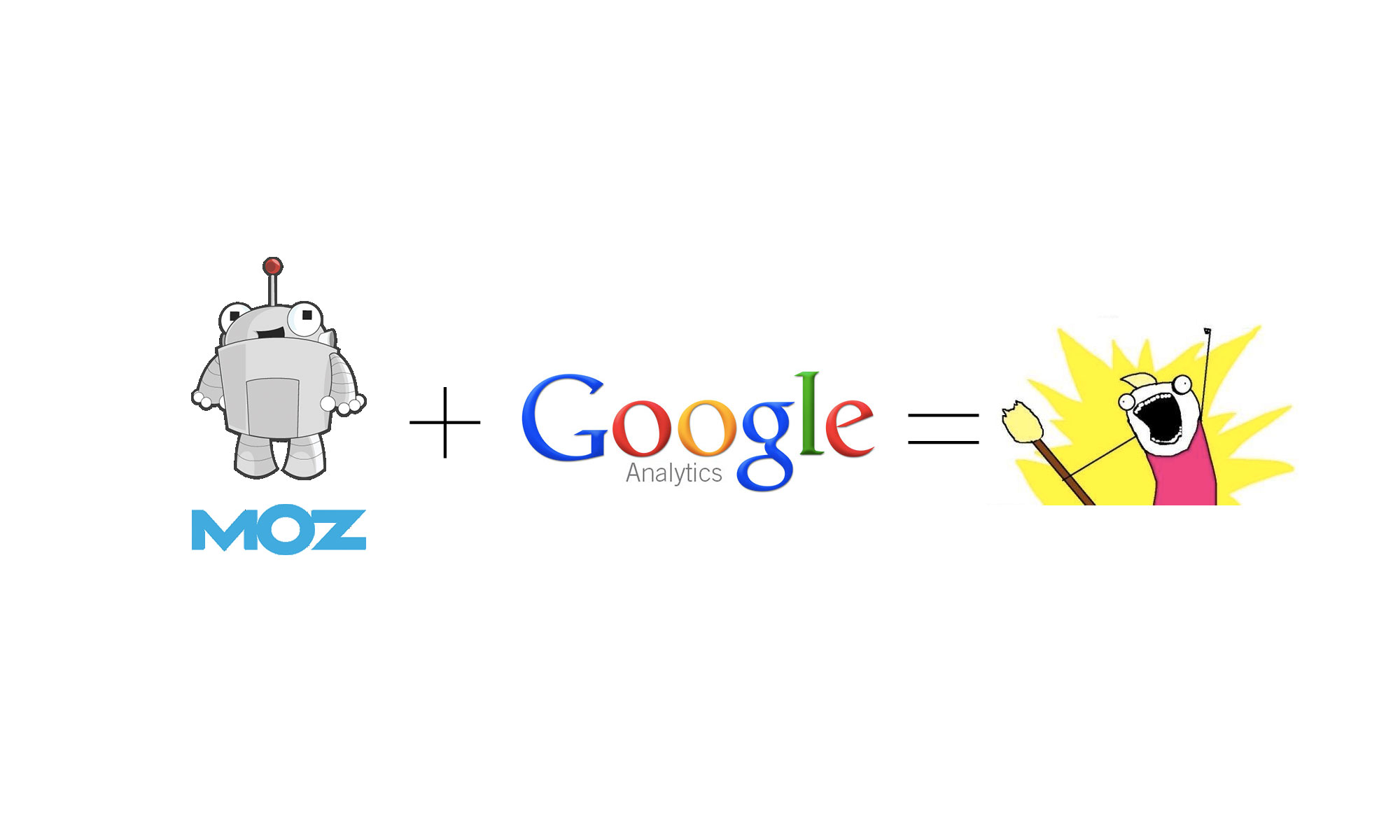Moz + google analytics = awesome