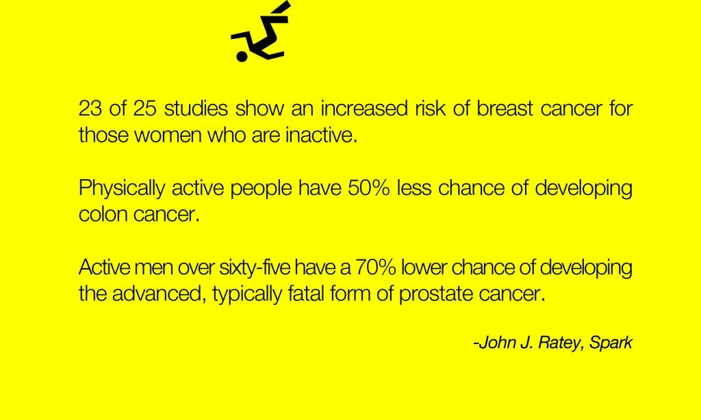 Exercise helps reduce risk of cancer