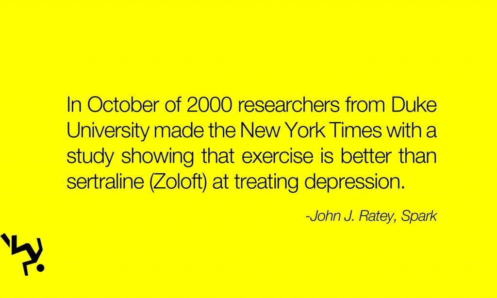 Exercise is better than sertraline Zoloft at treating depression