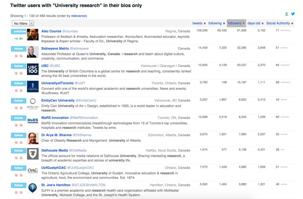 University Research in Twitter Bios - Followerwonk Report