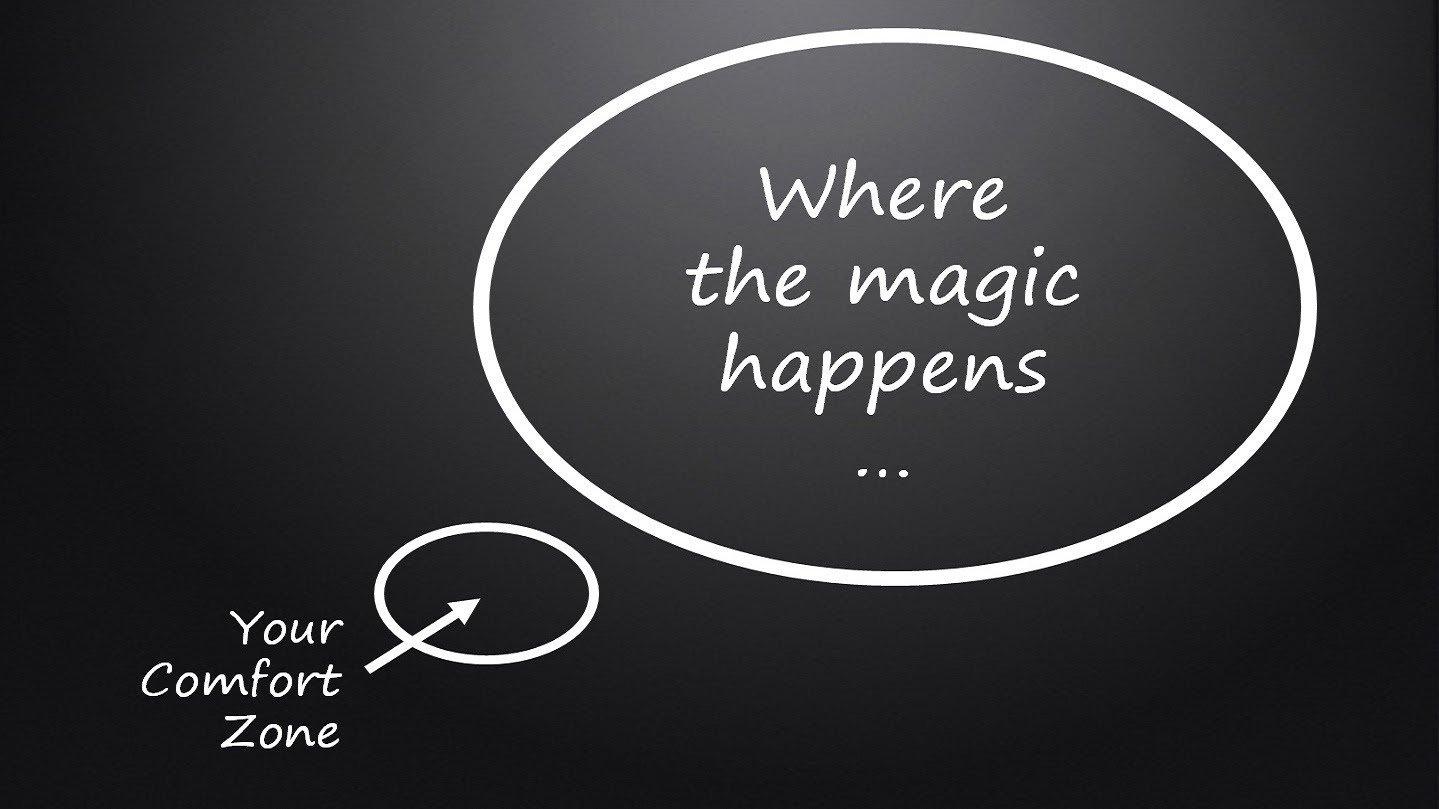 Where the magic happens | Strategy Lab Marketing Regina