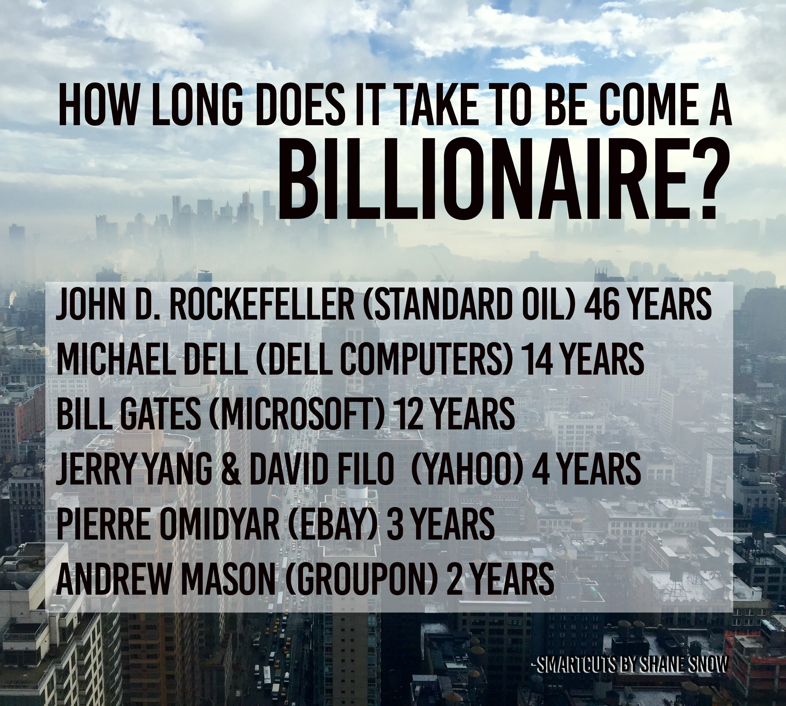 How long does it take to become a billionaire