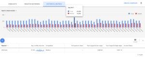 shamwow historical search data from Google keyword tool