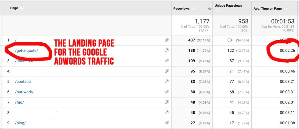 the landing page we used for google traffic